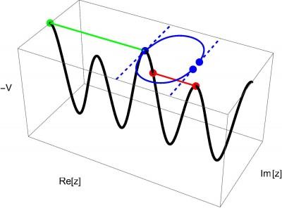 SG_trajectories_2